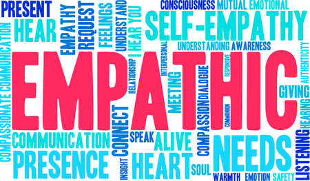 Empathic word cloud on a white background. Ilustração