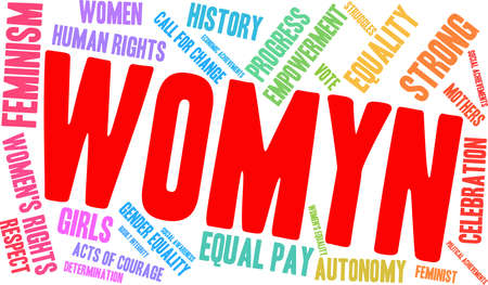 Womyn word cloud on a white background.