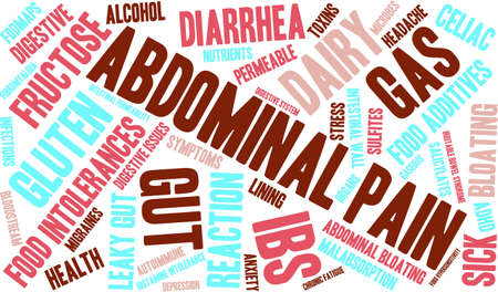 ibs: Abdominal Pain word cloud on a white background.