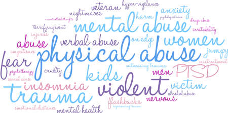 cruelty: Physical Abuse word cloud on a white background.