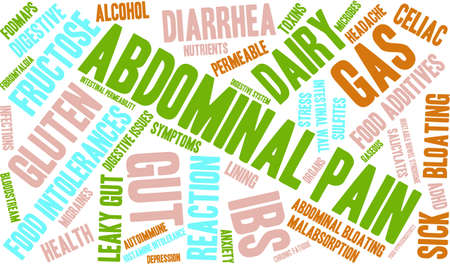 chronic: Abdominal Pain word cloud on a white background.