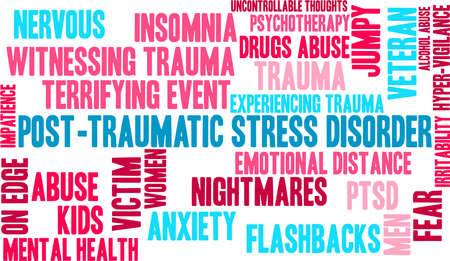 uncontrollable: Post-Traumatic Stress Disorder Word Cloud on a white background. Illustration