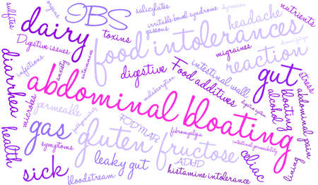 bloating: Bloating word cloud on a white background.