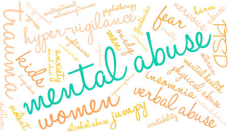 uncontrollable: Abuse word cloud on a white background. Illustration