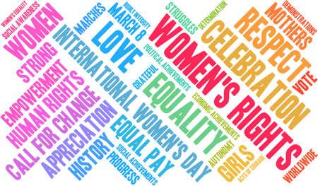word cloud Womens Rights su uno sfondo bianco.