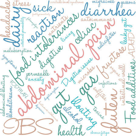 irritable bowel syndrome: Abdominal Pain word cloud on a white background.