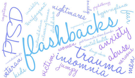 uncontrollable: Flashbacks Word Cloud on a white background.