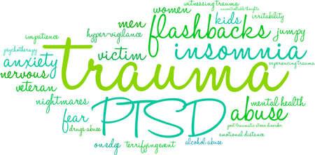 Trauma word cloud on a white background.