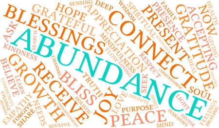 body consciousness: Abundance word cloud on a white background. Illustration