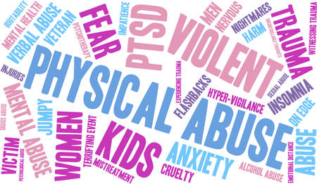 sexual health: Physical Abuse word cloud on a white background.