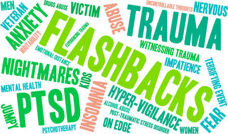 terrifying: Flashbacks Word Cloud on a white background.
