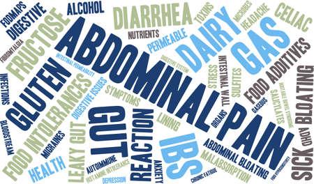 autoimmune: Abdominal Pain word cloud on a white background.