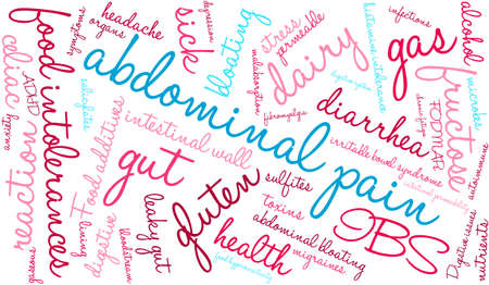 malabsorption: Abdominal Pain word cloud on a white background.