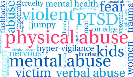 uncontrollable: Physical Abuse word cloud on a white background.