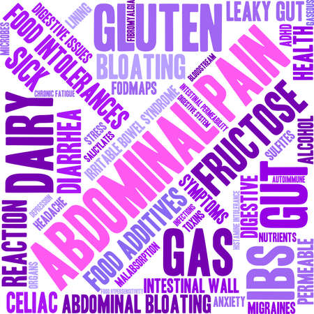 wall of bowel: Abdominal Pain word cloud on a white background.