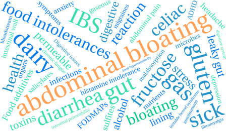 wall of bowel: Bloating word cloud on a white background.