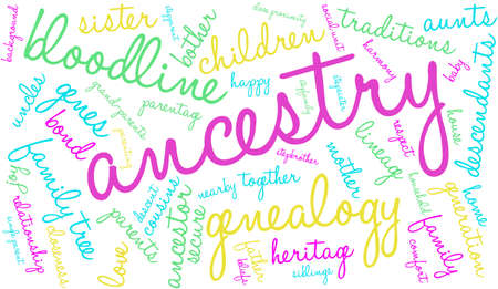 ancestry: Ancestry word cloud on a white background.