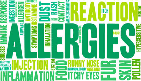 reactivity: Allergies word cloud on a white background.