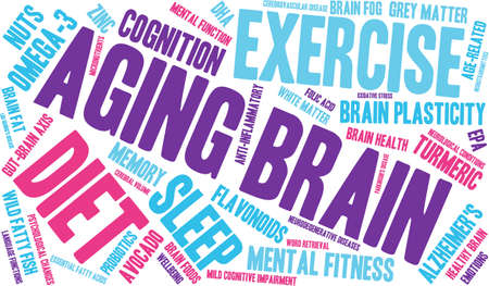 anti aging: Aging Brain word cloud on a white background. Illustration