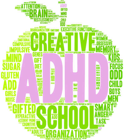 ADHD word cloud on a white background. Ilustrace