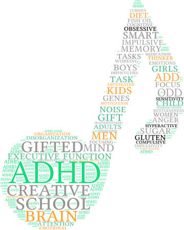 ADHD word cloud on a white background. Çizim