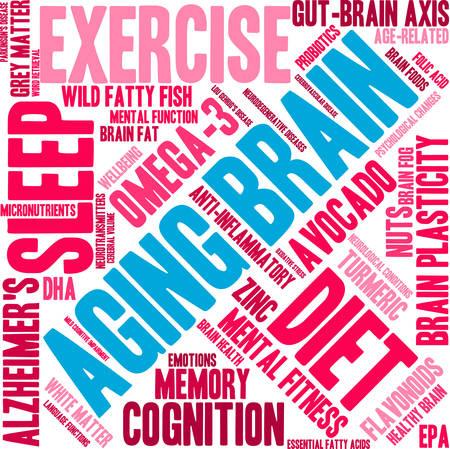 Aging Brain word cloud on a white background. Ilustração