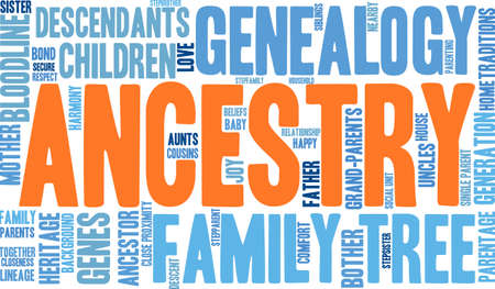 family unit: Ancestry word cloud on a white background.