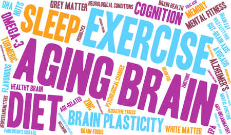 Aging Brain word cloud on a white background. Illusztráció