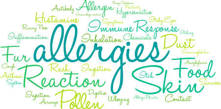 histamine: Allergies word cloud on a white background.