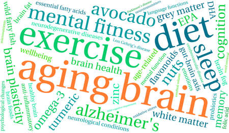 Aging Brain word cloud on a white background. Ilustracja