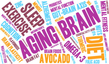 Aging Brain word cloud on a white background. Illustration