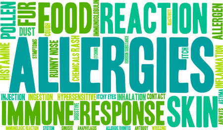 ingestion: Allergies word cloud on a white background.