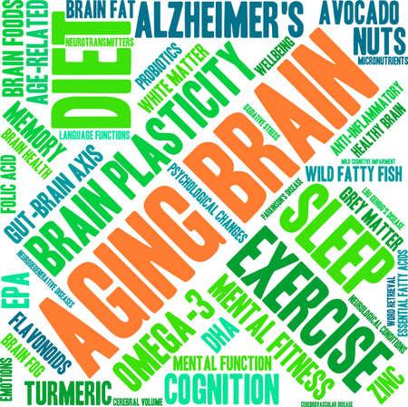 cognicion: El envejecimiento cerebral palabra nube sobre un fondo blanco.