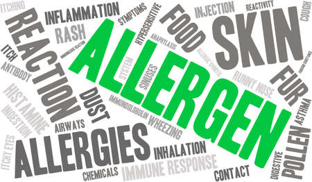 itching: Allergen word cloud on a white background.