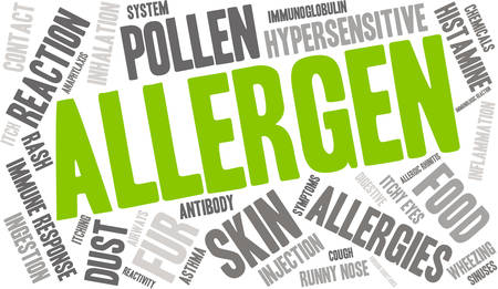 ingestion: Allergen word cloud on a white background.