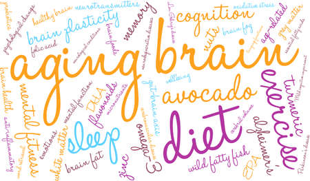 Aging Brain word cloud on a white background. Ilustração