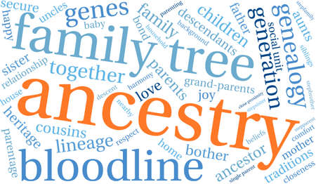Ancestry word cloud on a white background.