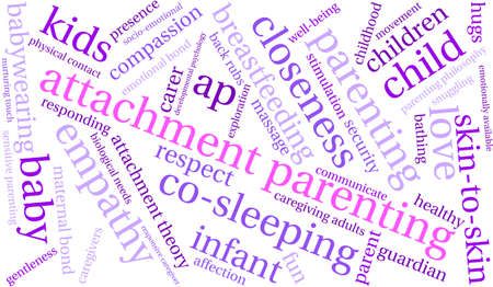 co: Attachment Parenting word cloud on a white background.
