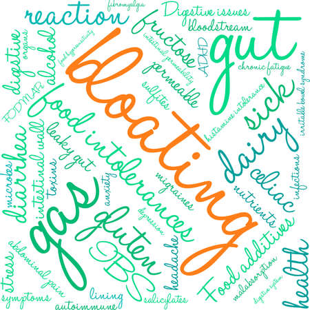 Bloating word cloud on a white background.