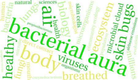 Bacterial Aura word cloud on a white background. Stock Vector - 68244384