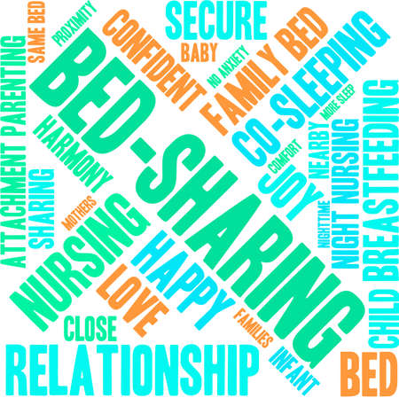 co: Bed-Sharing word cloud on a white background.
