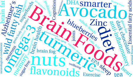 synaptic: Brain Food word cloud on a white background.