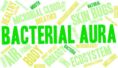 Bacterial Aura word cloud on a white background. Stock Vector - 68244536