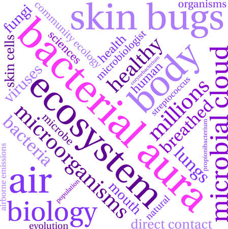 Bacterial Aura word cloud on a white background. Stock Vector - 67897866