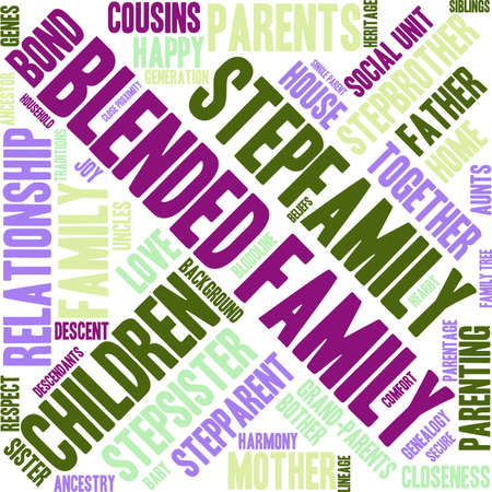 Family word cloud on a white background.