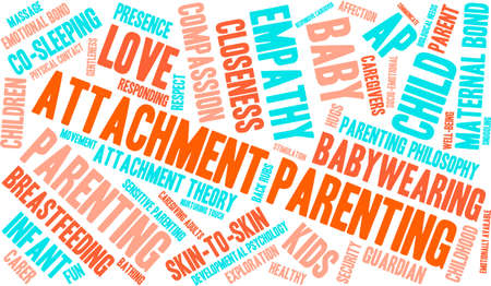 ap: Attachment Parenting word cloud on a white background.