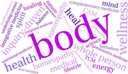underlying: Body word cloud on a white background.