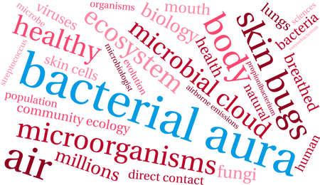 Bacteriële Aura woord wolk op een witte achtergrond. Stock Illustratie