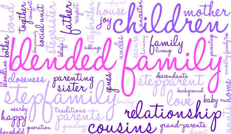 ancestry: Family word cloud on a white background.