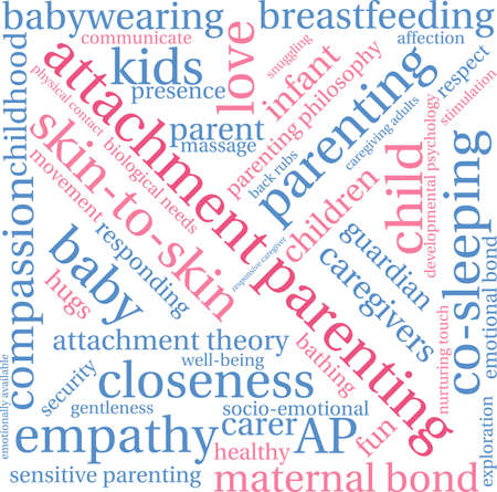 developmental: Attachment Parenting word cloud on a white background.